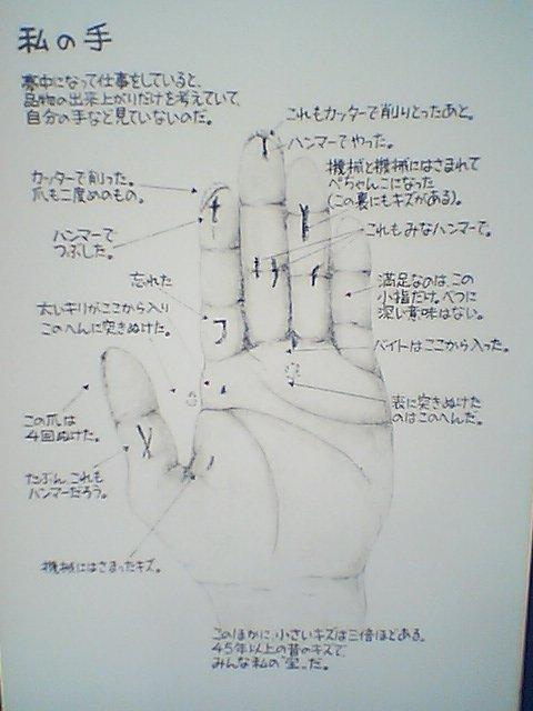 本田宗一郎 私の手