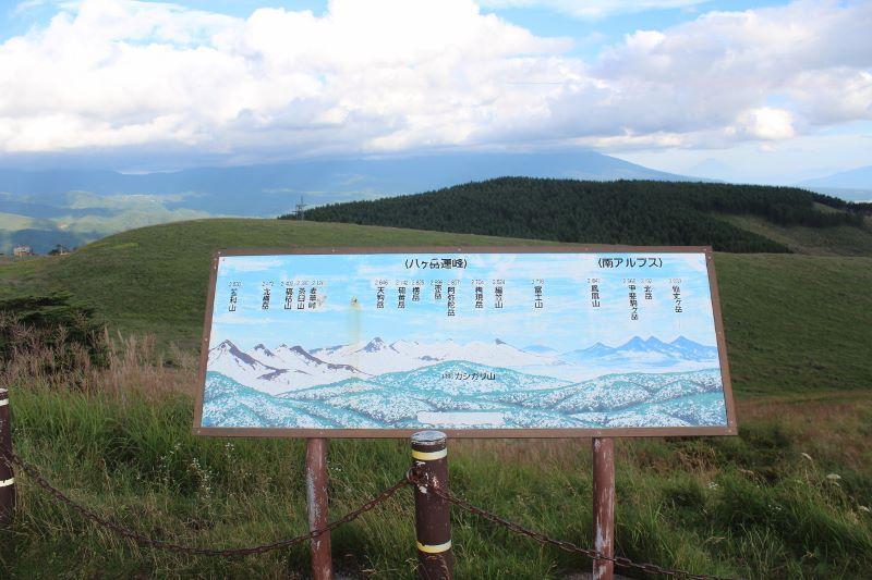 霧ヶ峰富士見台案内