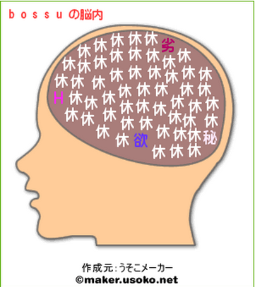 bossuの脳内