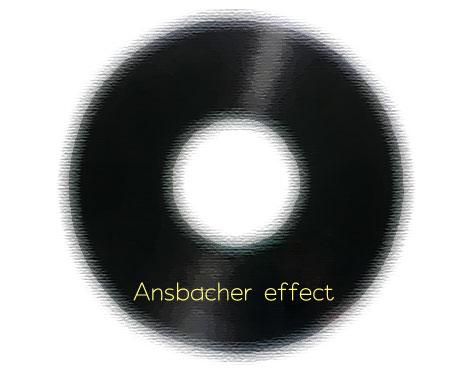 Ansbacher-effect アンスバッハ―効果
