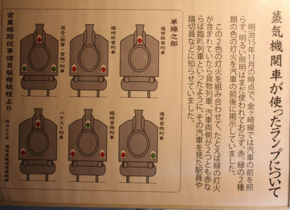 蒸気機関車のランプの案内
